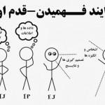 تفاوت ادراک برونگراها و درونگراها -۱-( مقاله MBTI)